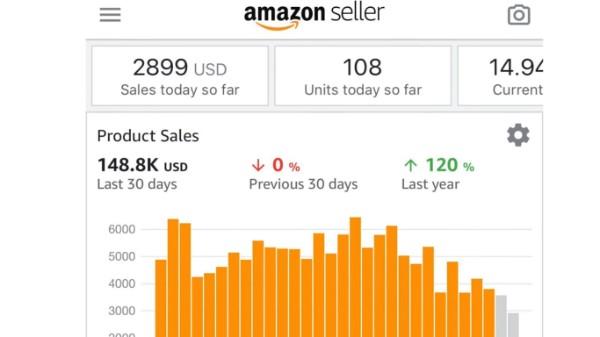 Amazon selling dashboard