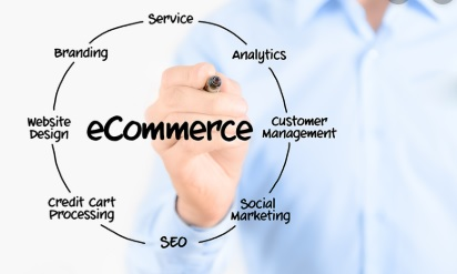 Ecommerce business model