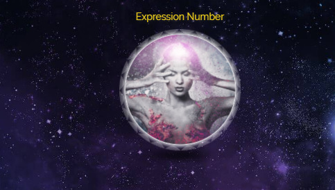 Core Element Expression Number
