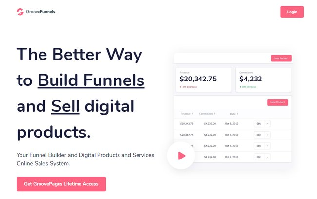 groovefunnels sales page