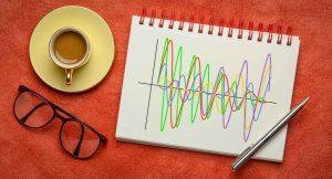 Biorhythm chart